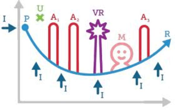 Apprendimento Rapido Tony Buzan Mappe Mentali Mind Map