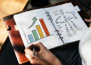 Growth Hacker Marketing - Marketing Forum - Performance Strategies